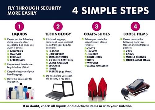 Can You Take Glass Perfume In Hand Luggage