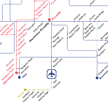 Rail Network to and from Manchester Airport